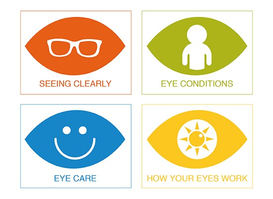 Look After Your Eyes - Guidance From the College of Optometrists