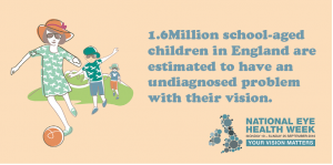 1.6Million school-aged children estimated to be living with an undetected vision problem